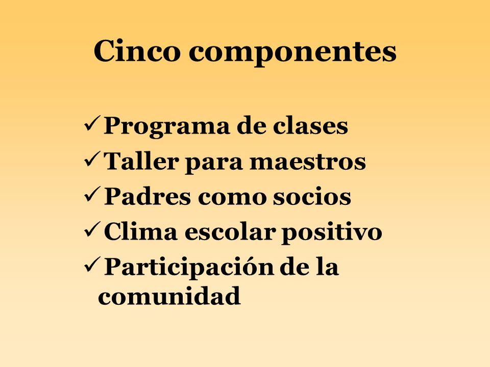 Cinco componentes Programa de clases Taller para maestros