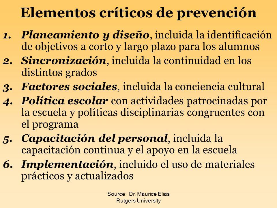 Elementos críticos de prevención