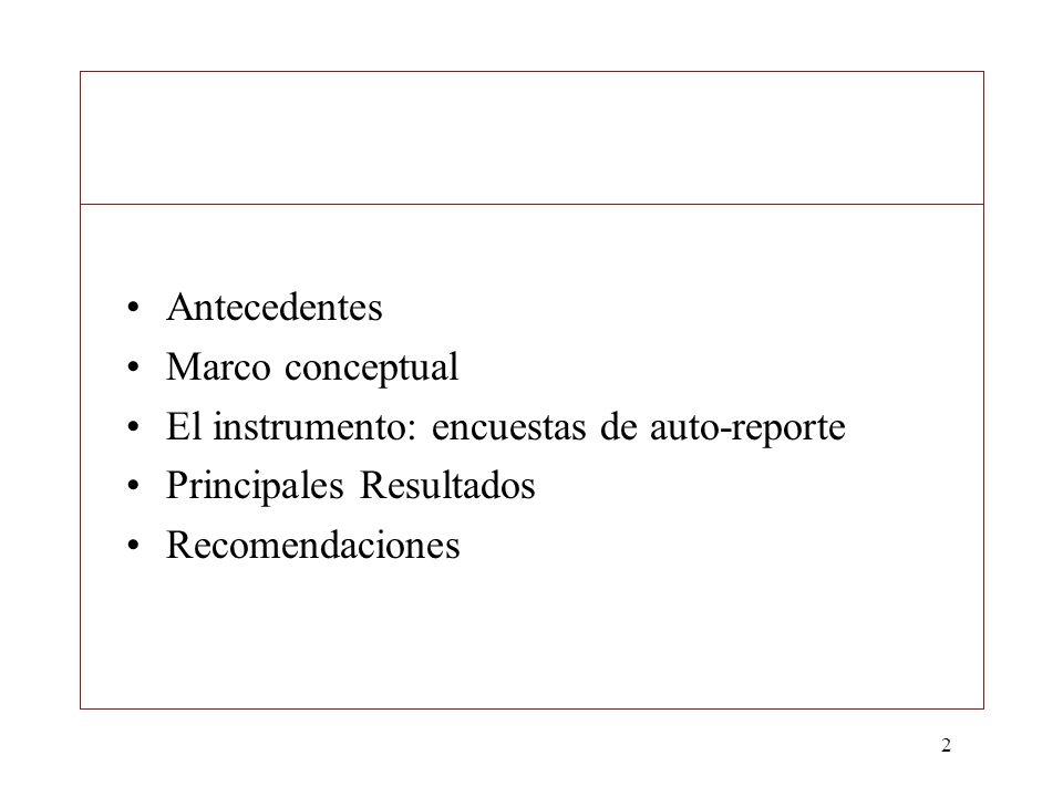 Antecedentes Marco conceptual. El instrumento: encuestas de auto-reporte. Principales Resultados.