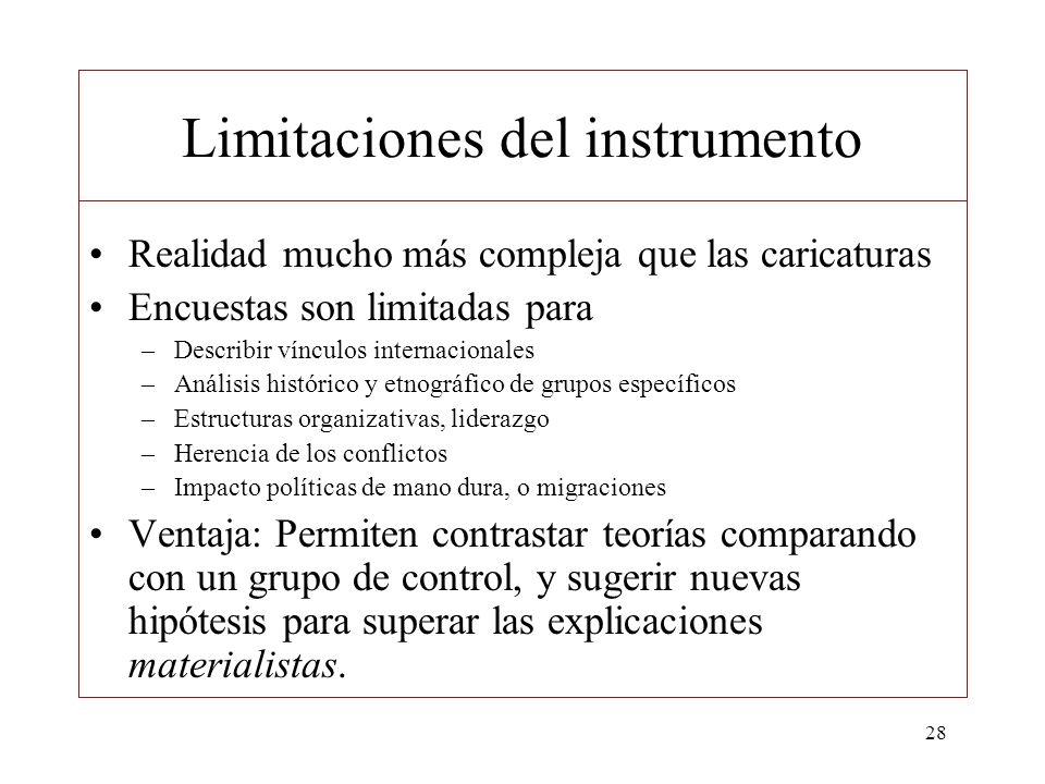 Limitaciones del instrumento
