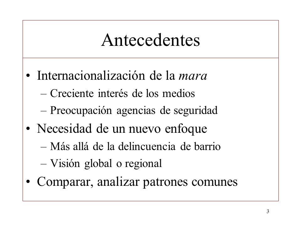 Antecedentes Internacionalización de la mara