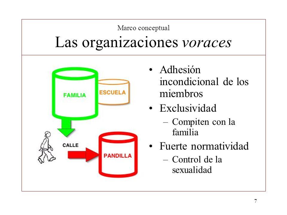 Marco conceptual Las organizaciones voraces