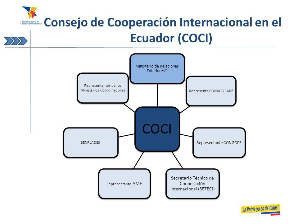 Los sistemas nacionales de cooperaci n caso de ecuador - Ministerio relaciones exteriores ecuador ...