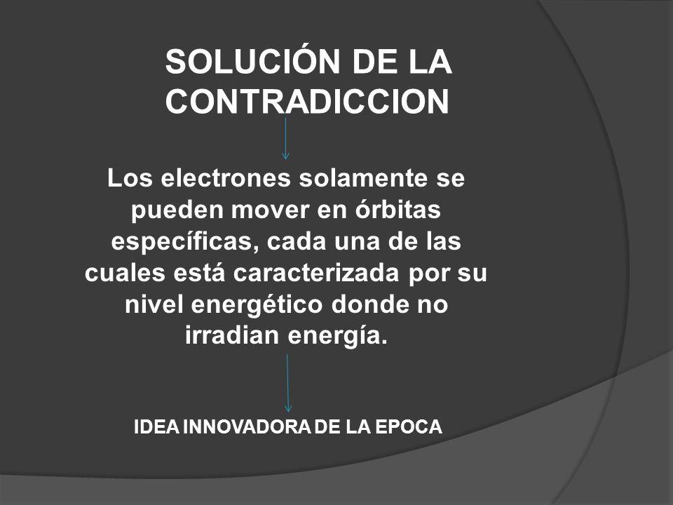 SOLUCIÓN DE LA CONTRADICCION IDEA INNOVADORA DE LA EPOCA