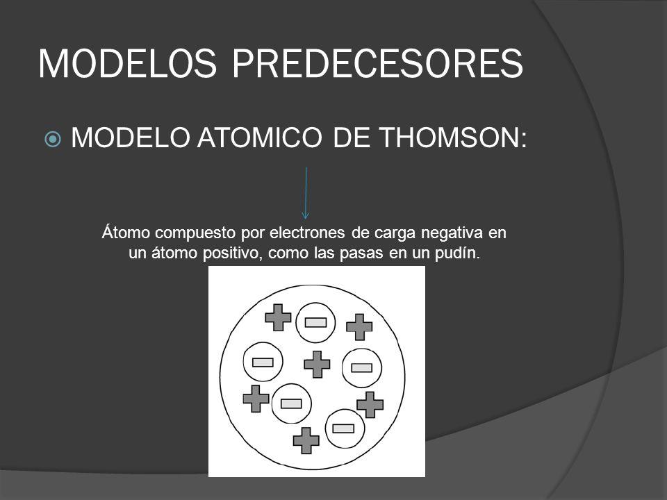 MODELOS PREDECESORES MODELO ATOMICO DE THOMSON: