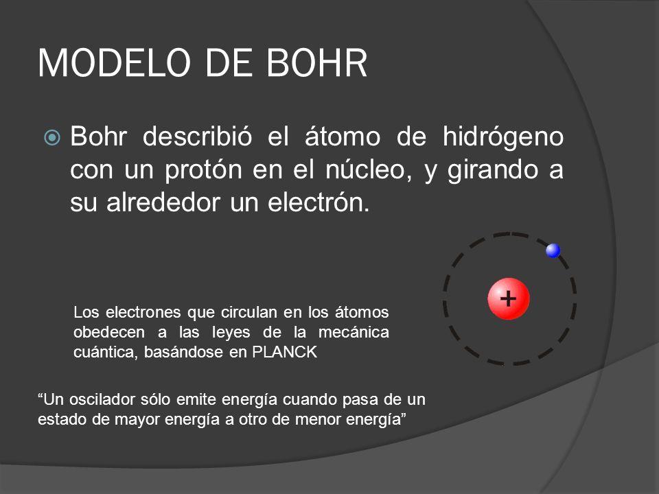 MODELO DE BOHR Bohr describió el átomo de hidrógeno con un protón en el núcleo, y girando a su alrededor un electrón.
