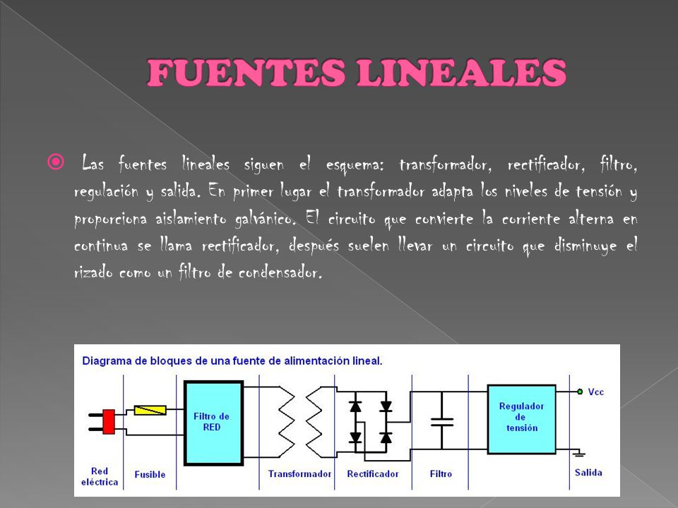 FUENTES LINEALES