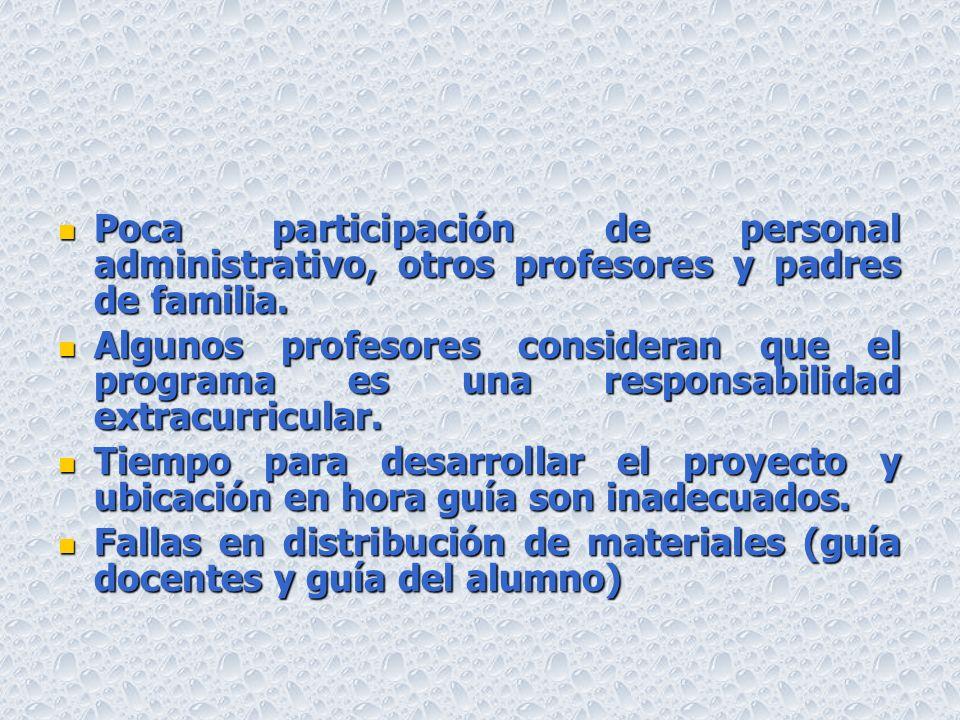 Poca participación de personal administrativo, otros profesores y padres de familia.