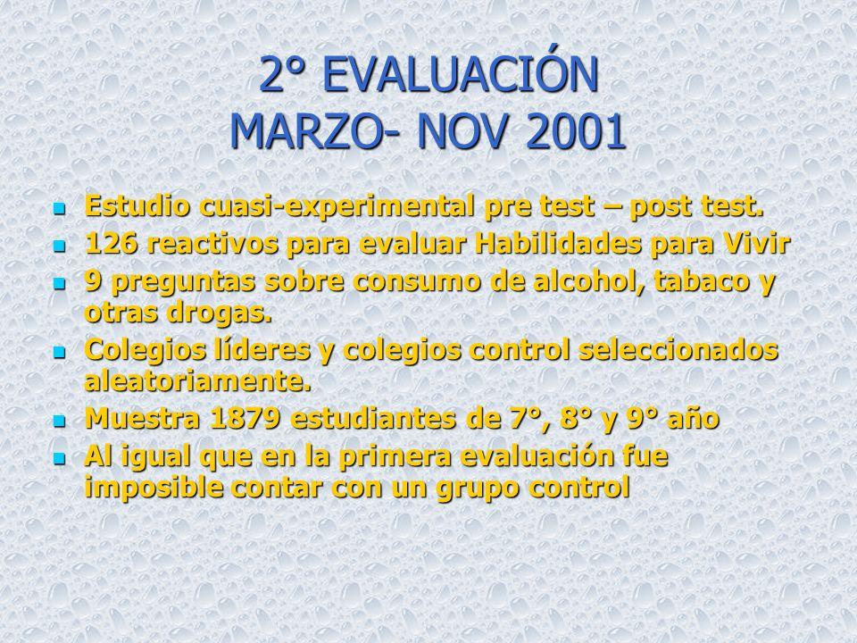 2° EVALUACIÓN MARZO- NOV 2001