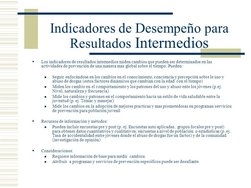 Indicadores de Desempeño para Resultados Intermedios