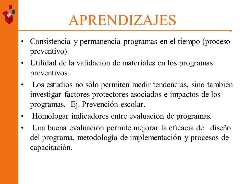 APRENDIZAJESConsistencia y permanencia programas en el tiempo (proceso preventivo).