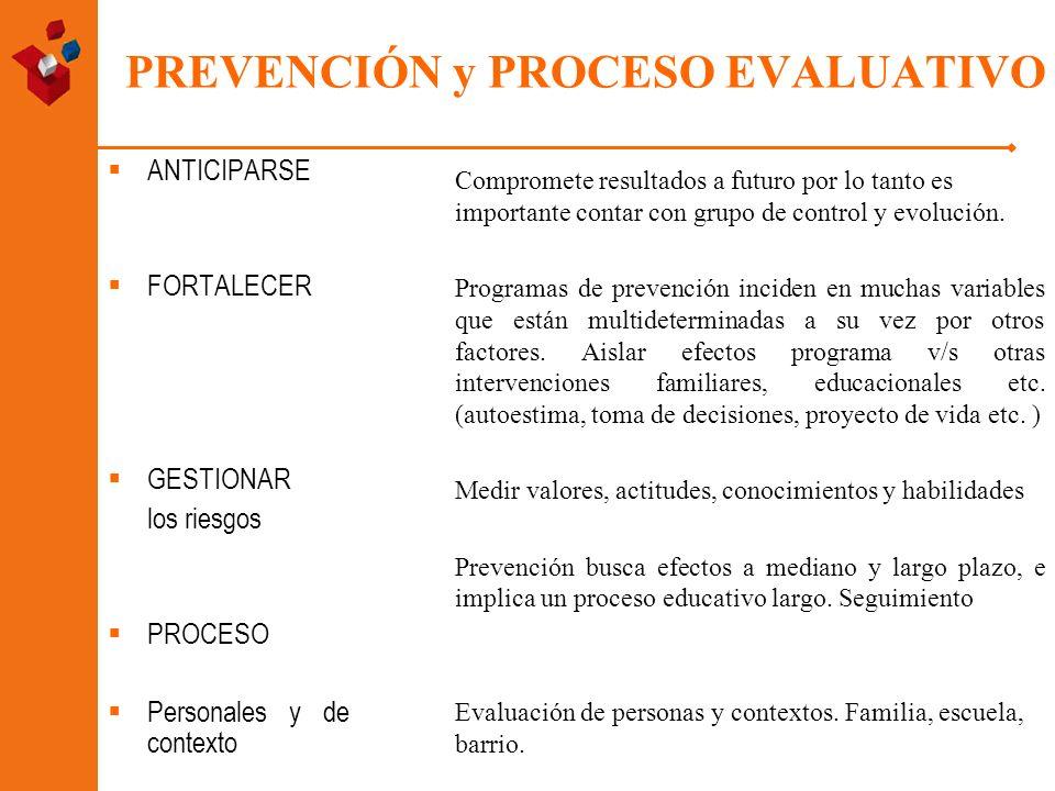 PREVENCIÓN y PROCESO EVALUATIVO