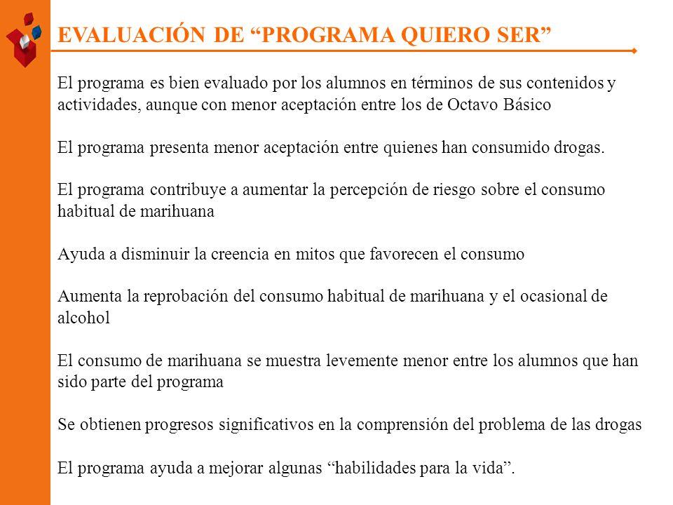 EVALUACIÓN DE PROGRAMA QUIERO SER