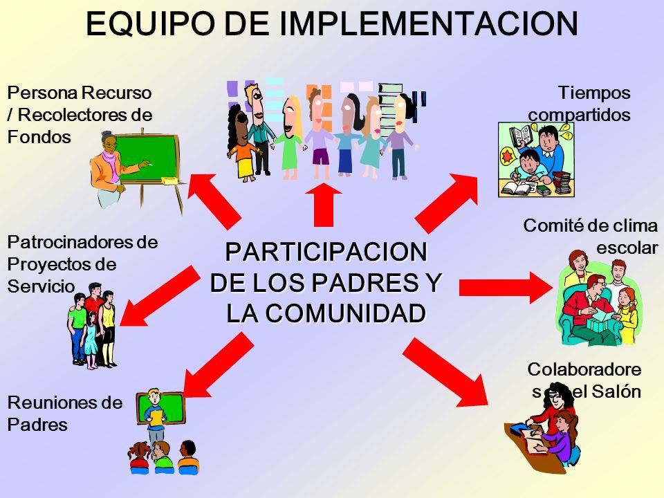 EQUIPO DE IMPLEMENTACION PARTICIPACION DE LOS PADRES Y LA COMUNIDAD