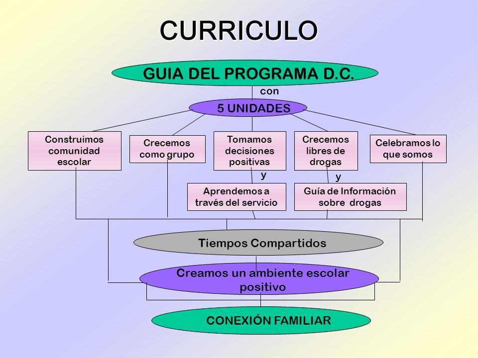 CURRICULO GUIA DEL PROGRAMA D.C. 5 UNIDADES Tiempos Compartidos