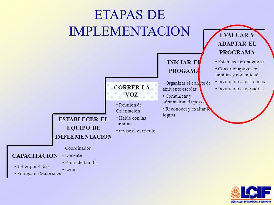 ETAPAS DE IMPLEMENTACION