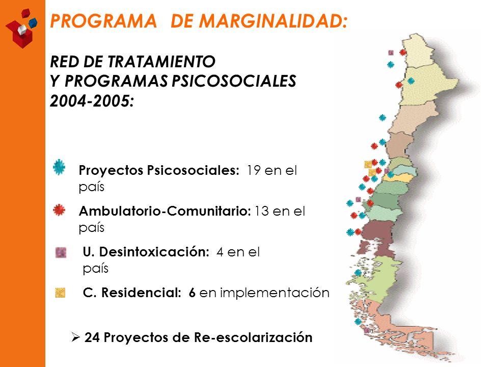 PROGRAMA DE MARGINALIDAD: RED DE TRATAMIENTO Y PROGRAMAS PSICOSOCIALES 2004-2005: