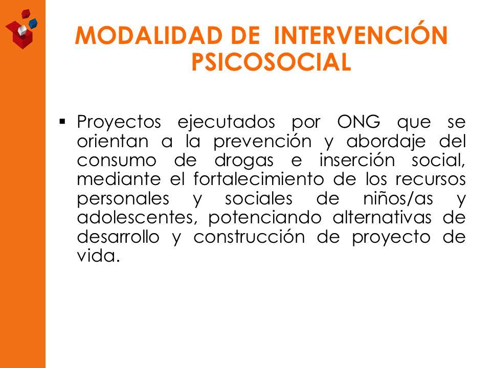 MODALIDAD DE INTERVENCIÓN PSICOSOCIAL
