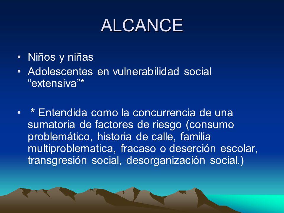 ALCANCENiños y niñas. Adolescentes en vulnerabilidad social extensiva *