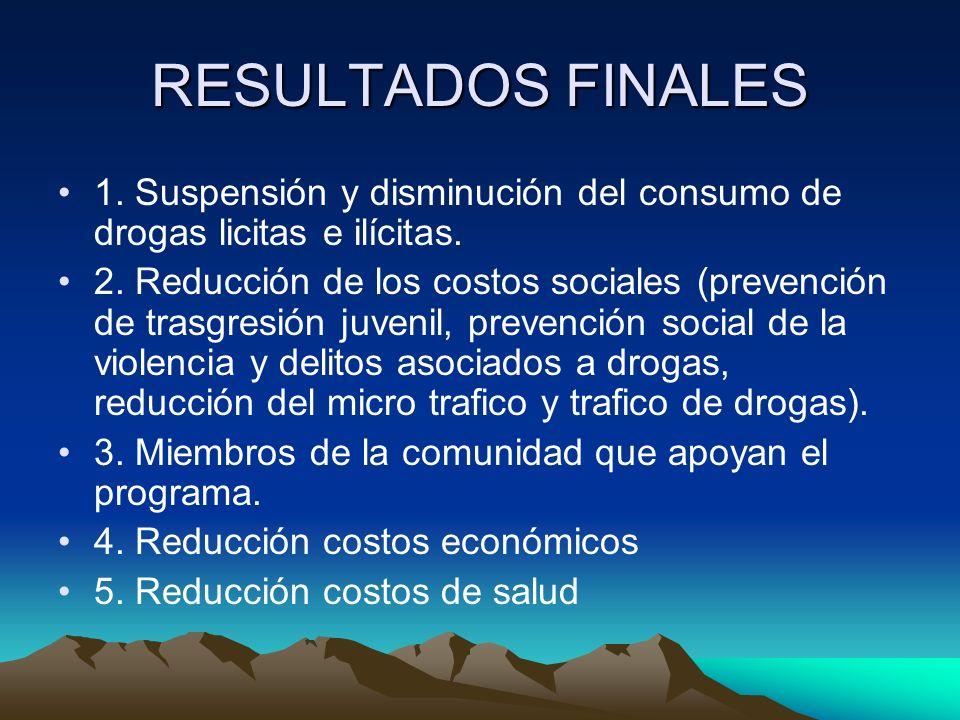 RESULTADOS FINALES 1. Suspensión y disminución del consumo de drogas licitas e ilícitas.