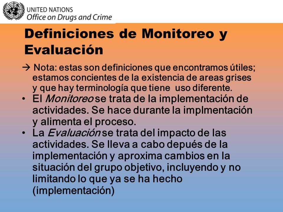 Definiciones de Monitoreo y Evaluación