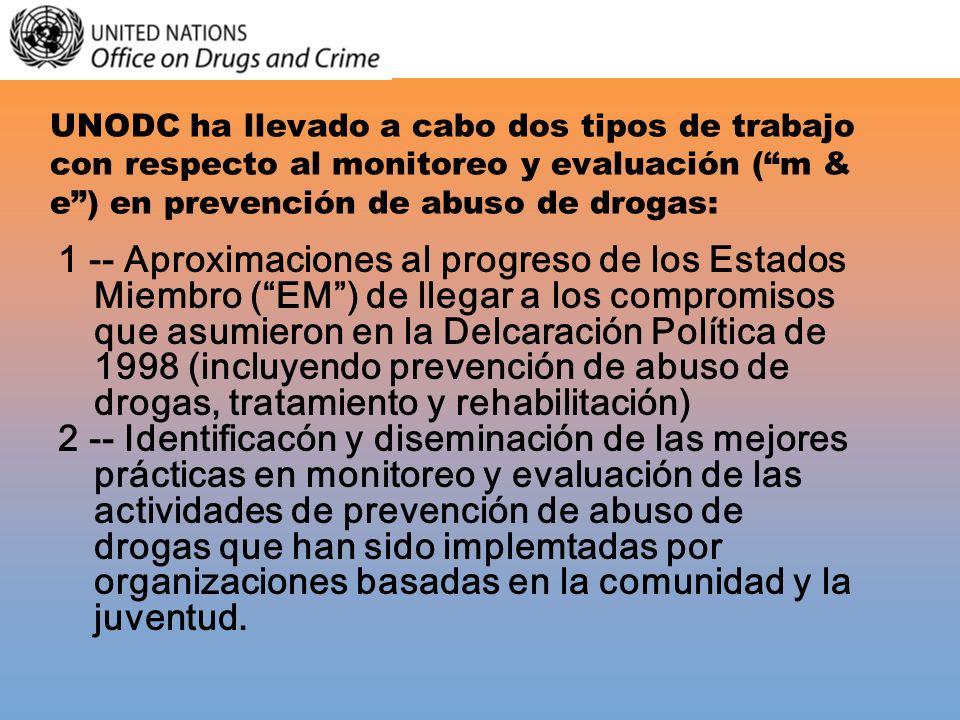 UNODC ha llevado a cabo dos tipos de trabajo con respecto al monitoreo y evaluación ( m & e ) en prevención de abuso de drogas: