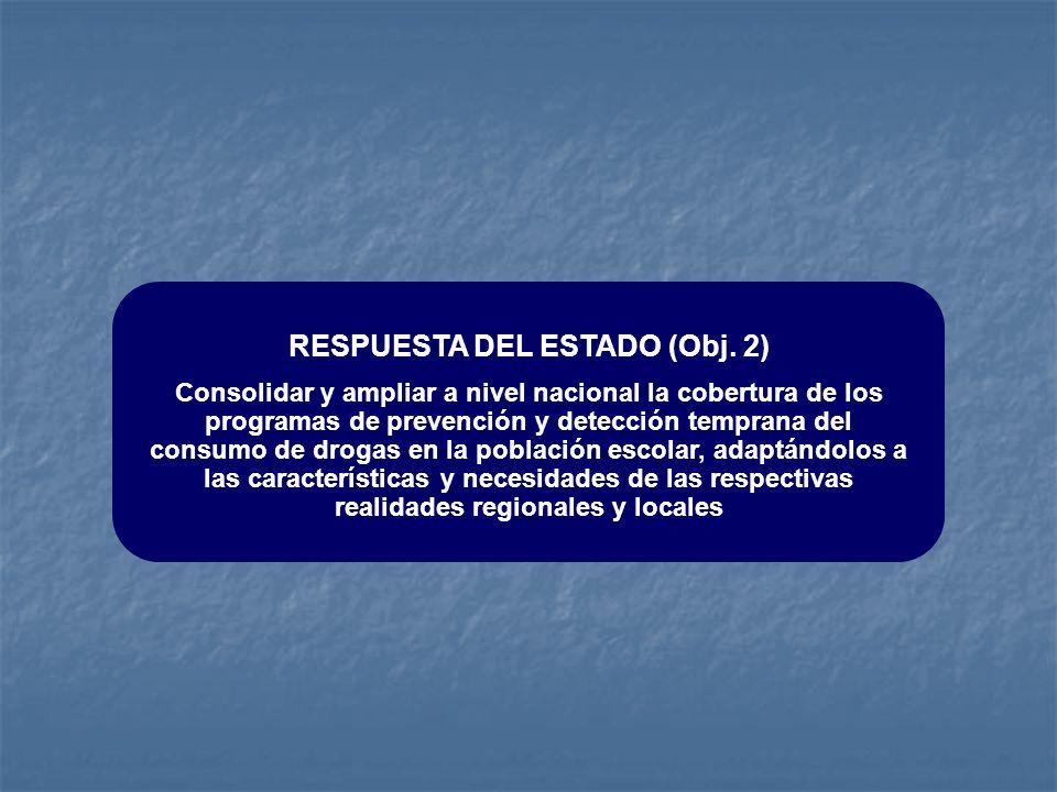 RESPUESTA DEL ESTADO (Obj. 2)