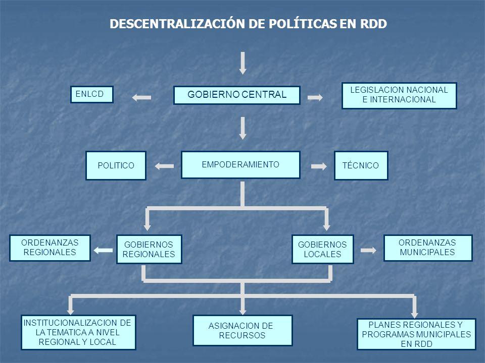 DESCENTRALIZACIÓN DE POLÍTICAS EN RDD