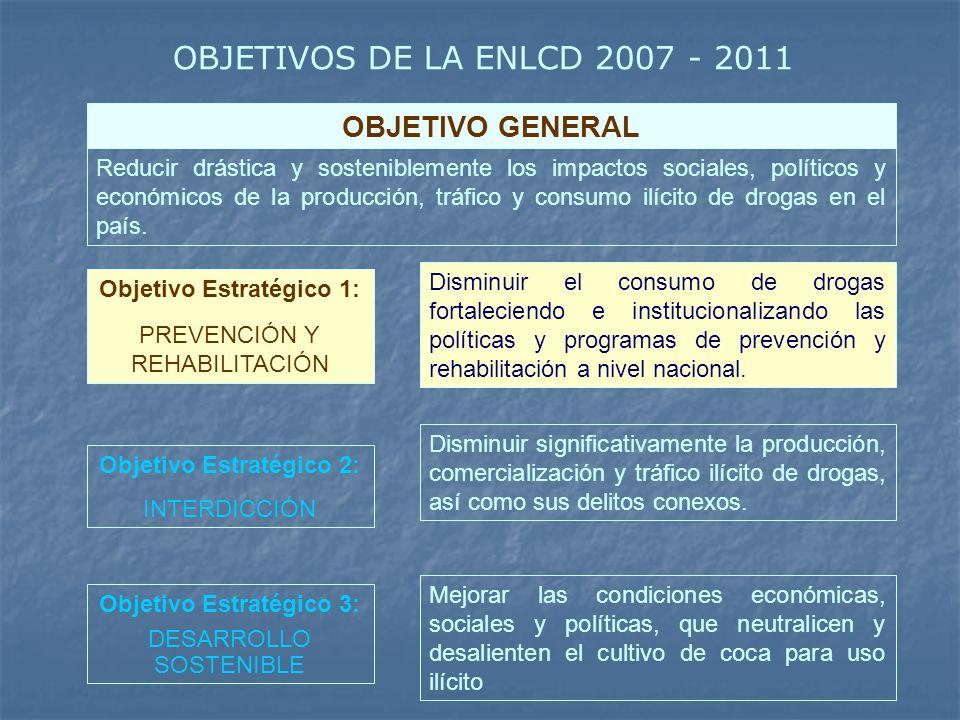 OBJETIVOS DE LA ENLCD 2007 - 2011 OBJETIVO GENERAL