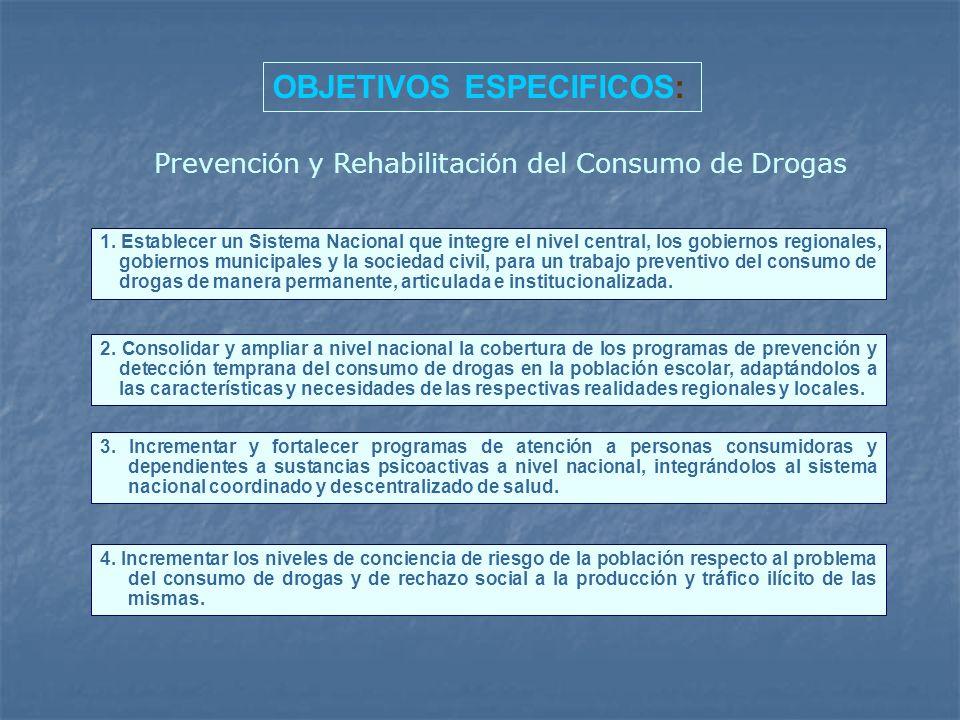 Prevención y Rehabilitación del Consumo de Drogas