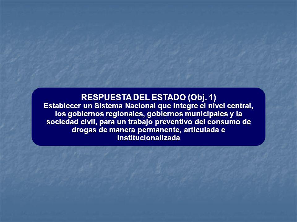 RESPUESTA DEL ESTADO (Obj. 1)