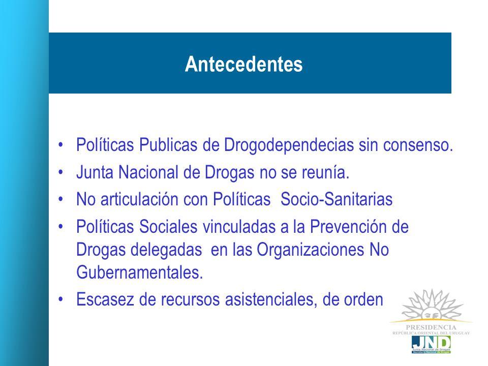 Antecedentes Políticas Publicas de Drogodependecias sin consenso.