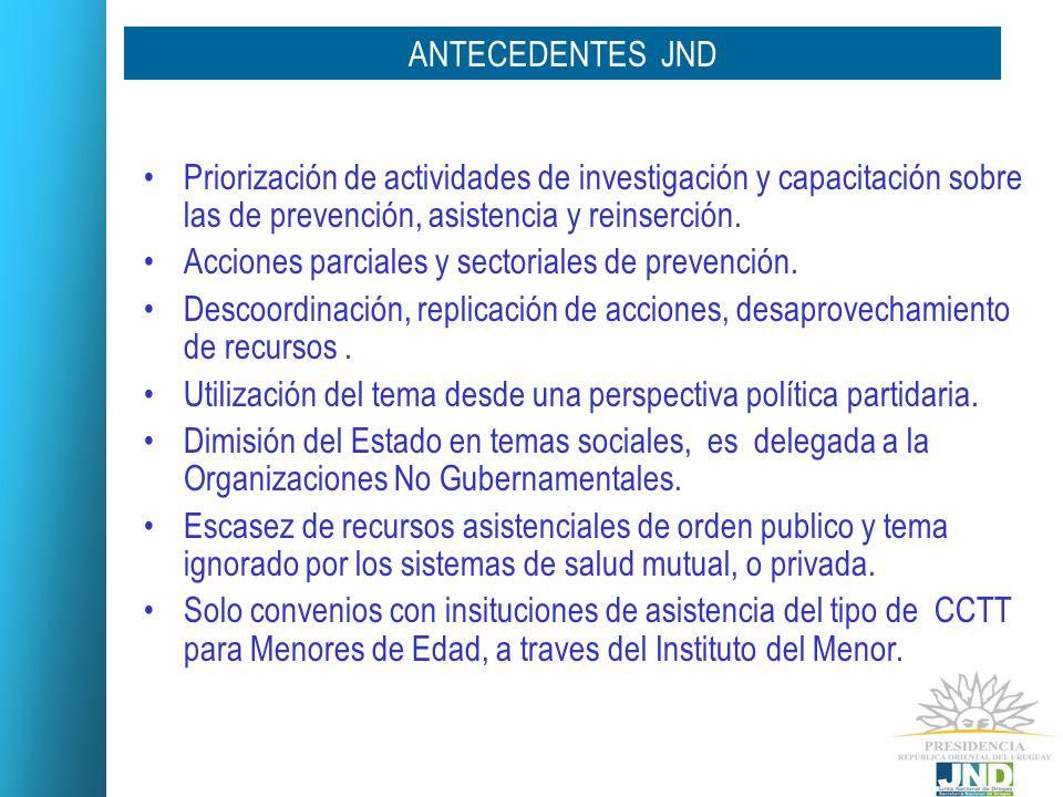 ANTECEDENTES JND Priorización de actividades de investigación y capacitación sobre las de prevención, asistencia y reinserción.