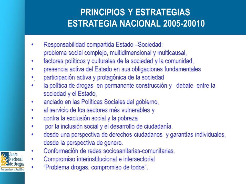 PRINCIPIOS Y ESTRATEGIAS ESTRATEGIA NACIONAL 2005-20010