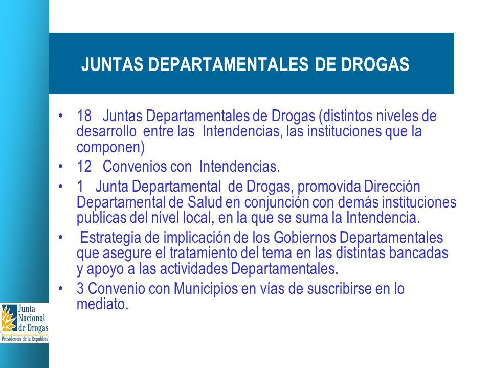 JUNTAS DEPARTAMENTALES DE DROGAS