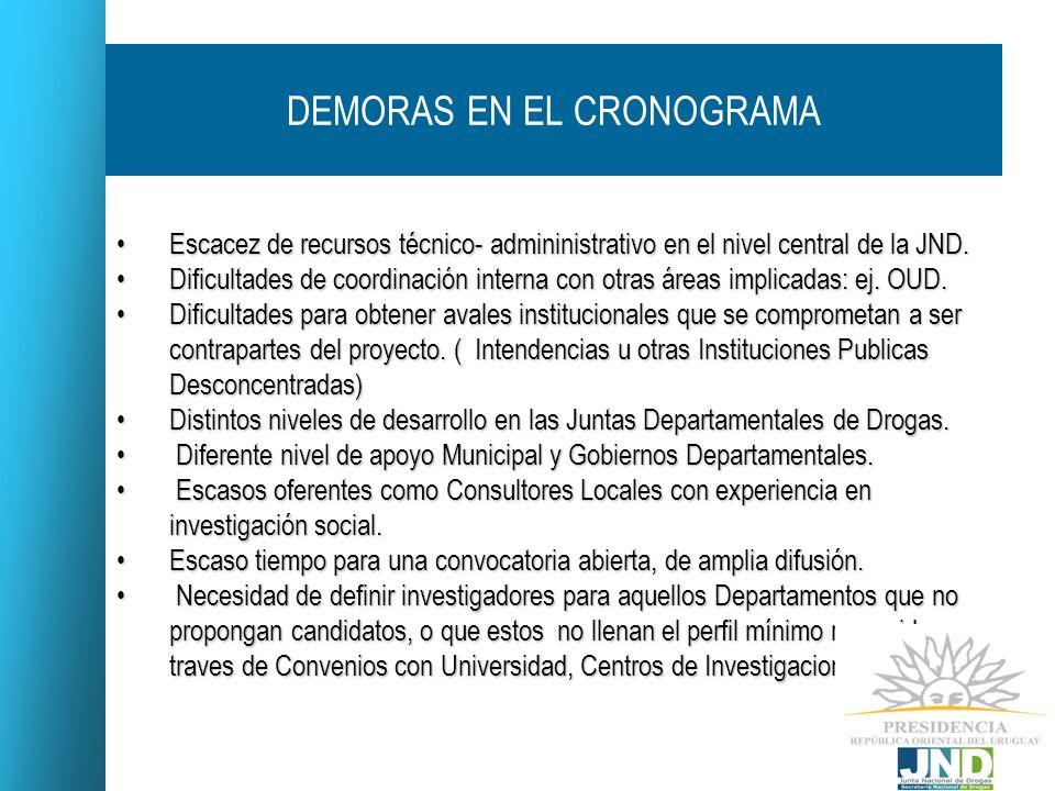 DEMORAS EN EL CRONOGRAMA