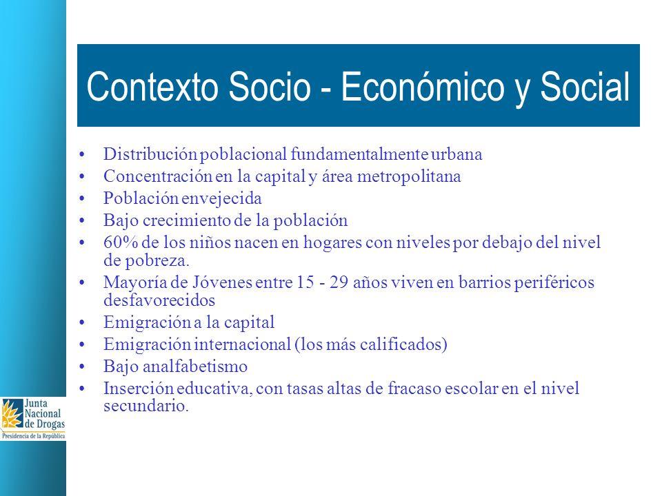 Contexto Socio - Económico y Social
