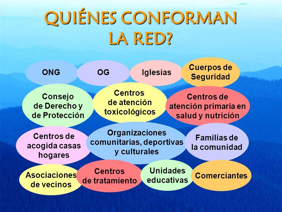 QUIÉNES CONFORMAN LA RED
