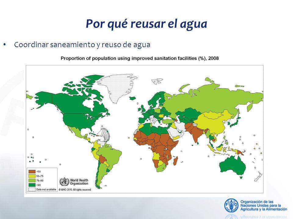 Por qué reusar el agua Coordinar saneamiento y reuso de agua