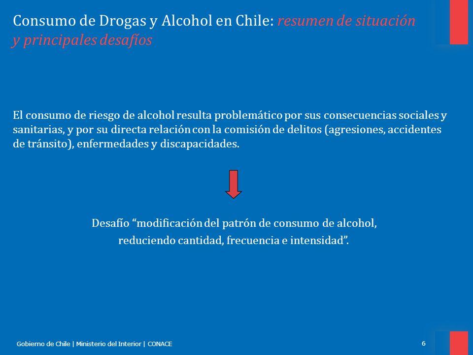 Consumo de Drogas y Alcohol en Chile: resumen de situación y principales desafíos