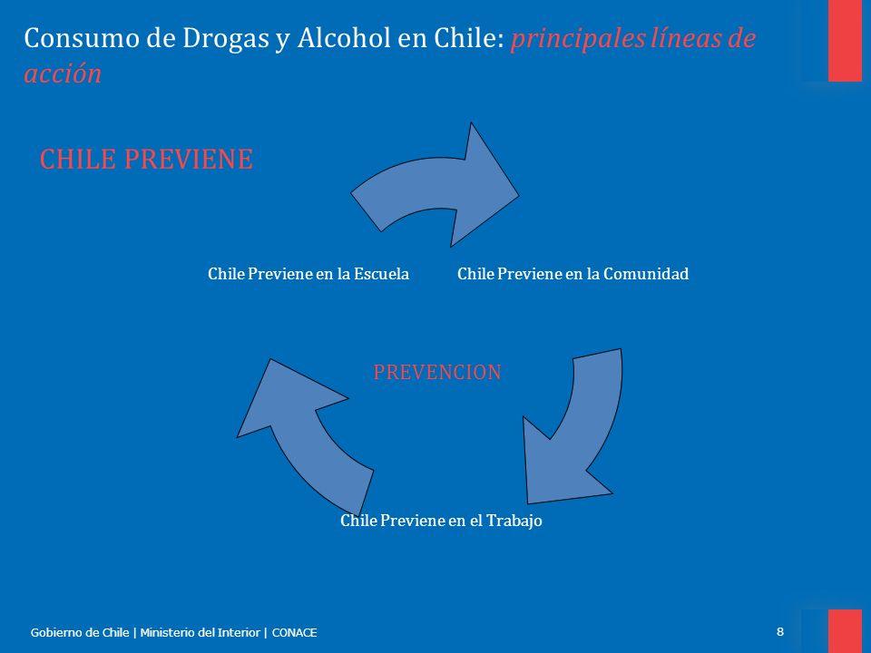 Consumo de Drogas y Alcohol en Chile: principales líneas de acción