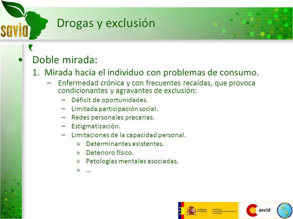 Drogas y exclusión Doble mirada: