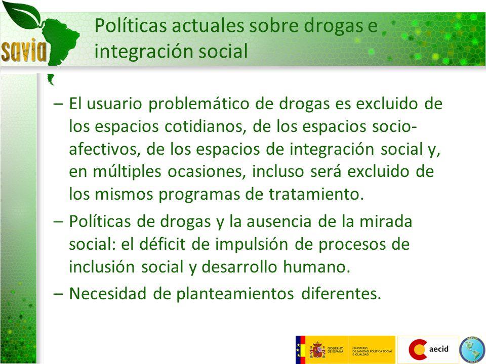 Políticas actuales sobre drogas e integración social