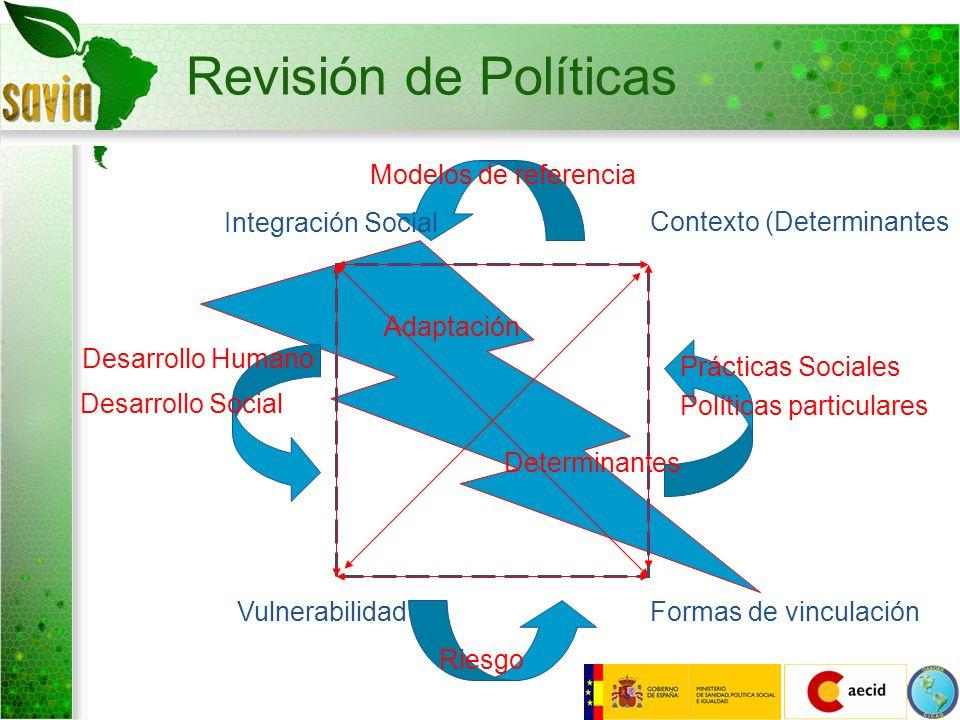 Revisión de Políticas Modelos de referencia Integración Social