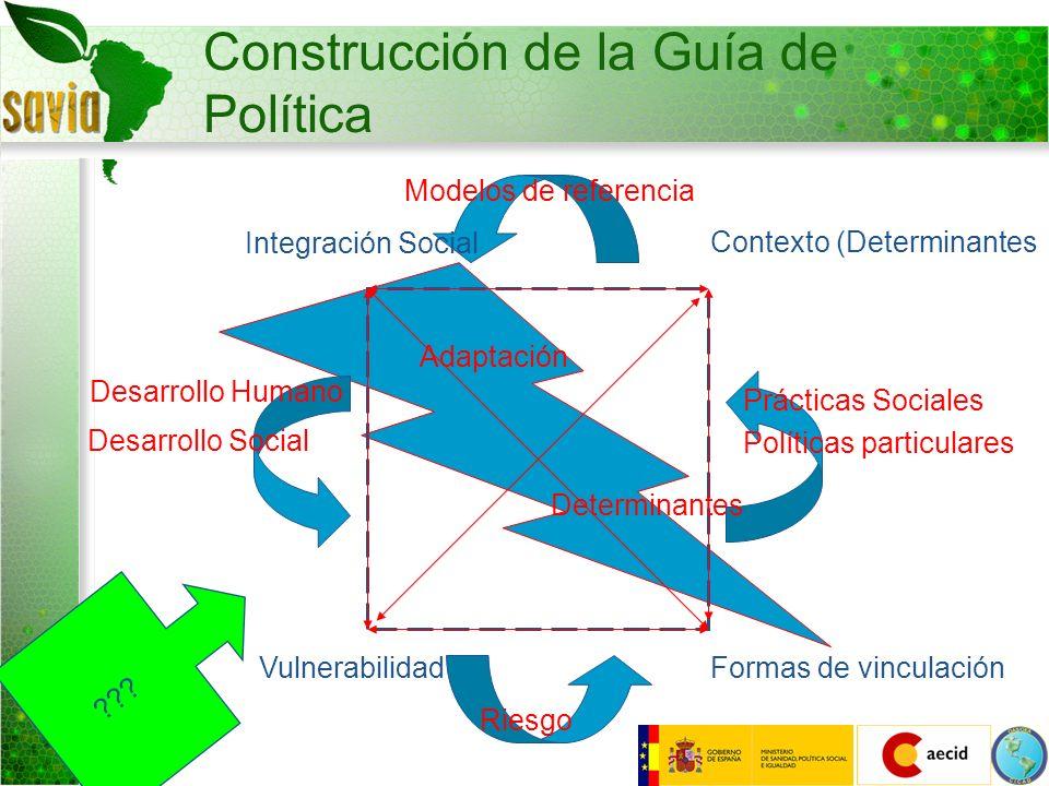 Construcción de la Guía de Política