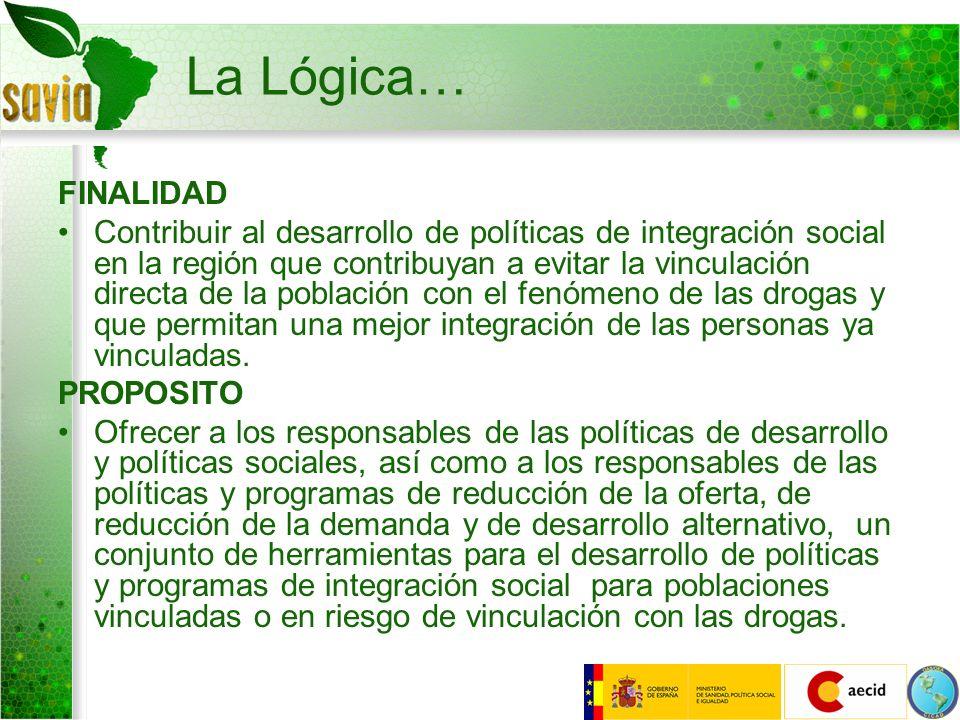 La Lógica… FINALIDAD.