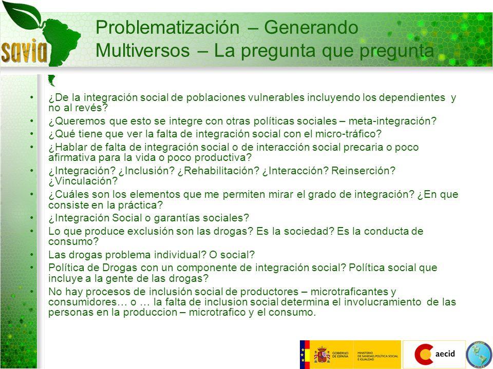 Problematización – Generando Multiversos – La pregunta que pregunta