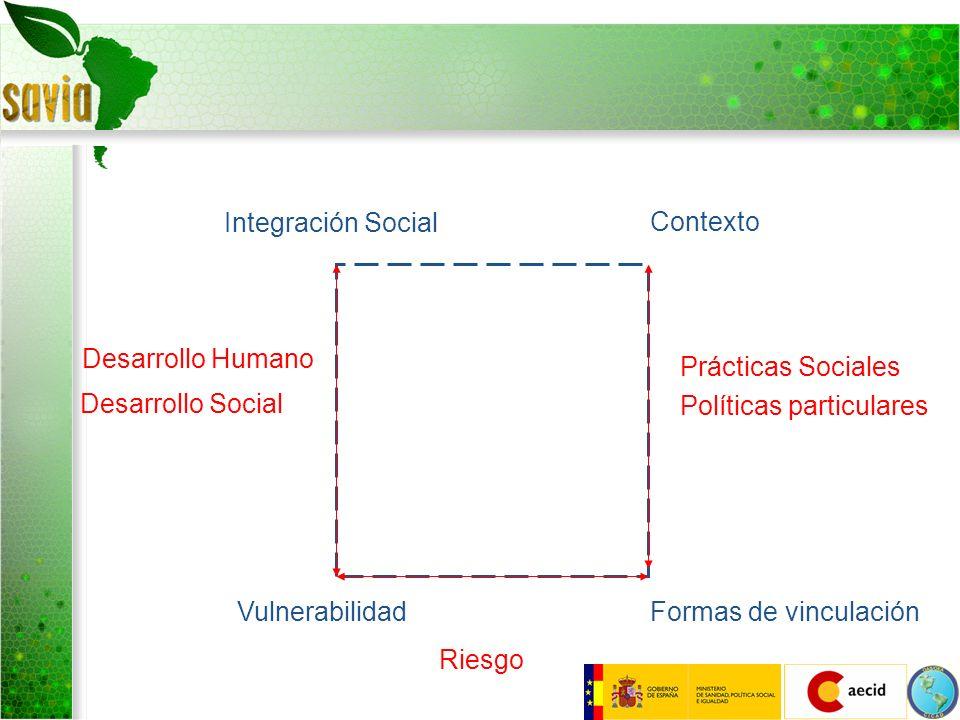 Integración Social Contexto. Desarrollo Humano. Prácticas Sociales. Desarrollo Social. Políticas particulares.