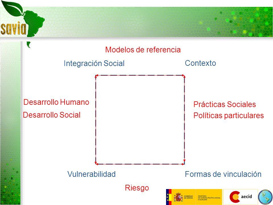 Modelos de referencia Integración Social. Contexto. Desarrollo Humano. Prácticas Sociales. Desarrollo Social.