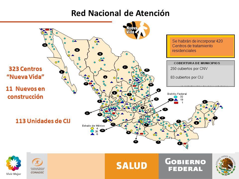 Red Nacional de Atención